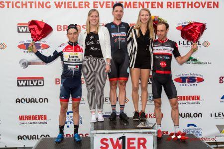 Kempenklassement Riethoven2 (6 Van 10)